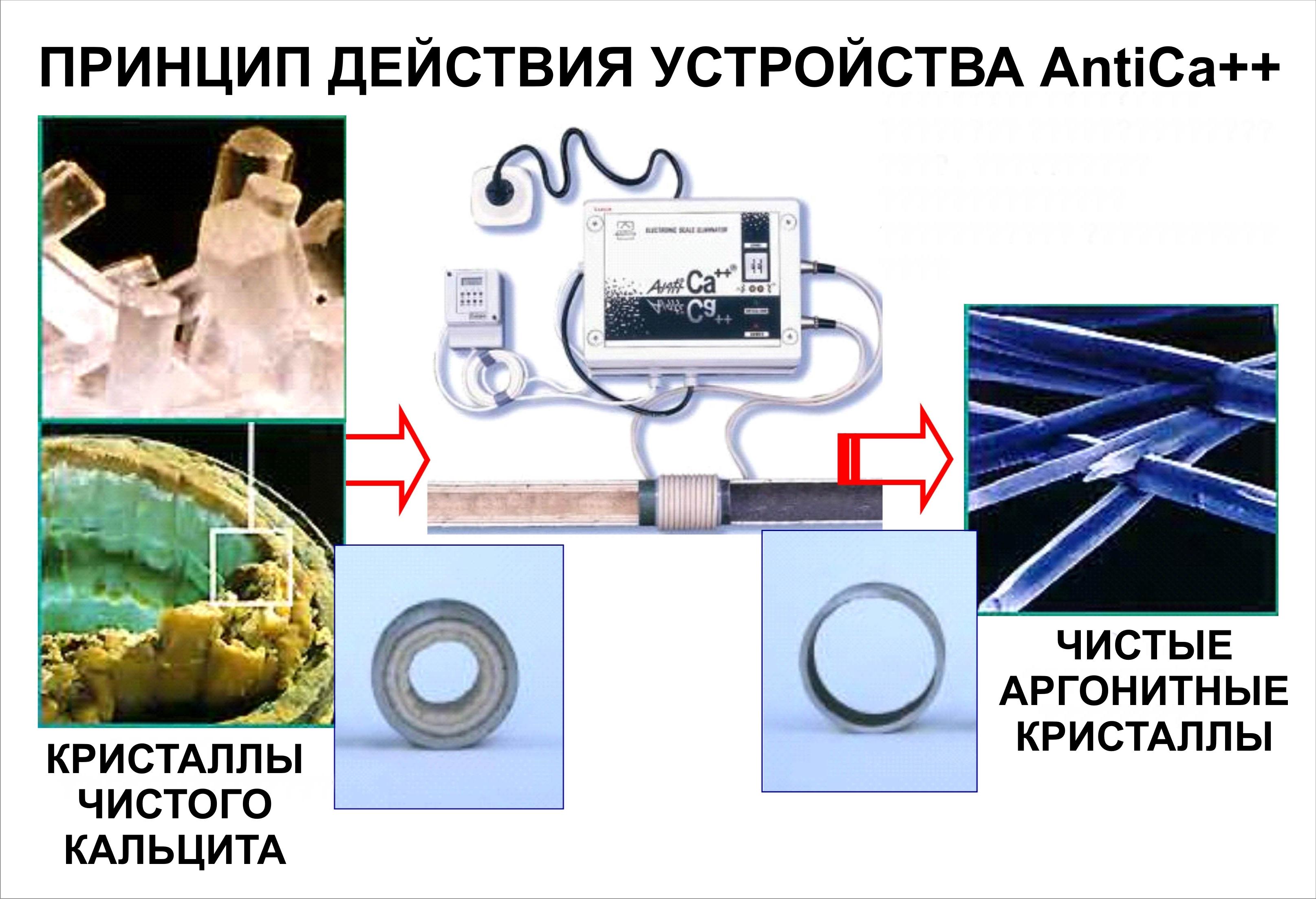 Машимпэкс устройство нехимической обработки воды Паяные теплообменники Машимпекс (Кельвион) - серия GBS Пушкин