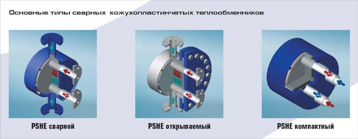 Сварной кожухопластинчатый теплообменник Машимпэкс (GEA) PSHE-4 Химки Пластины теплообменника Tranter GF-205 N Серов