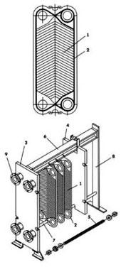 Уплотнения теплообменника Машимпэкс (GEA) VT10 Саров Кожухотрубный испаритель ONDA PE-G 9 Рязань